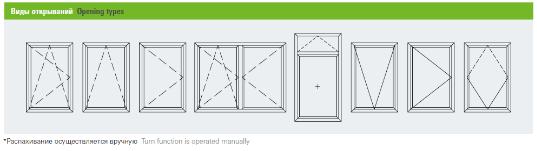 Автоматически открываемые двери